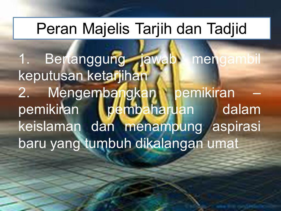 Peran Majelis Tarjih dan Tadjid