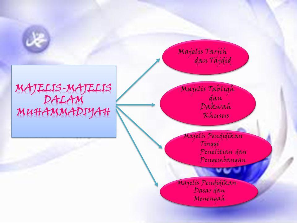 MAJELIS-MAJELIS DALAM MUHAMMADIYAH