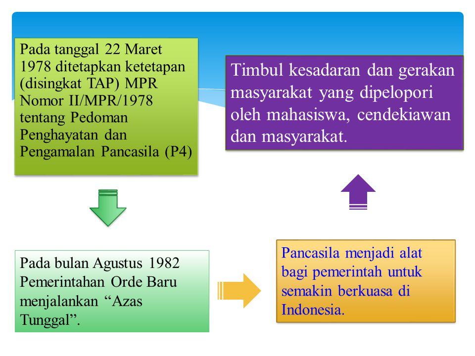 Pada tanggal 22 Maret 1978 ditetapkan ketetapan (disingkat TAP) MPR Nomor II/MPR/1978 tentang Pedoman Penghayatan dan Pengamalan Pancasila (P4)