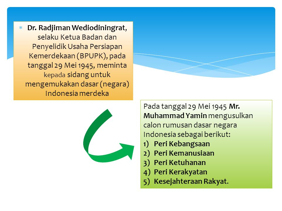 Dr. Radjiman Wediodiningrat, selaku Ketua Badan dan Penyelidik Usaha Persiapan Kemerdekaan (BPUPK), pada tanggal 29 Mei 1945, meminta kepada sidang untuk mengemukakan dasar (negara) Indonesia merdeka