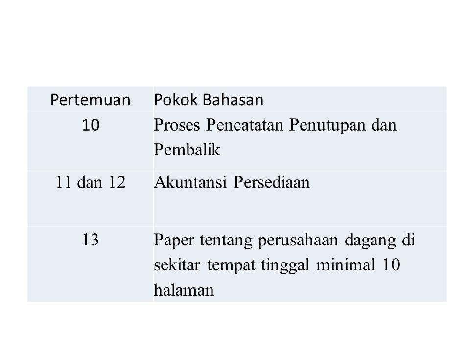 Pertemuan Pokok Bahasan. 10. Proses Pencatatan Penutupan dan Pembalik. 11 dan 12. Akuntansi Persediaan.