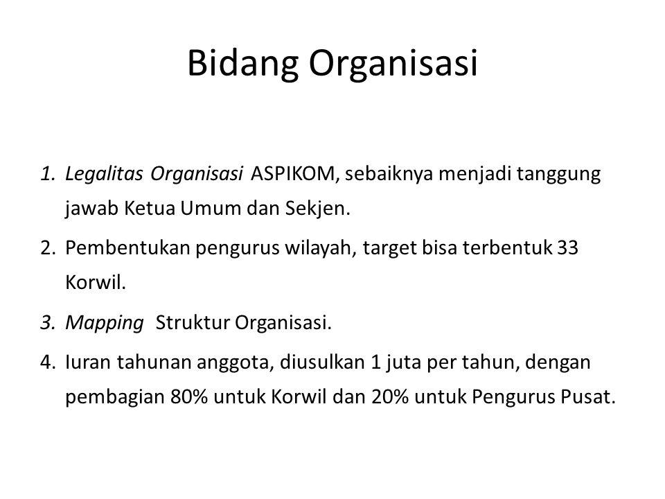 Bidang Organisasi Legalitas Organisasi ASPIKOM, sebaiknya menjadi tanggung jawab Ketua Umum dan Sekjen.