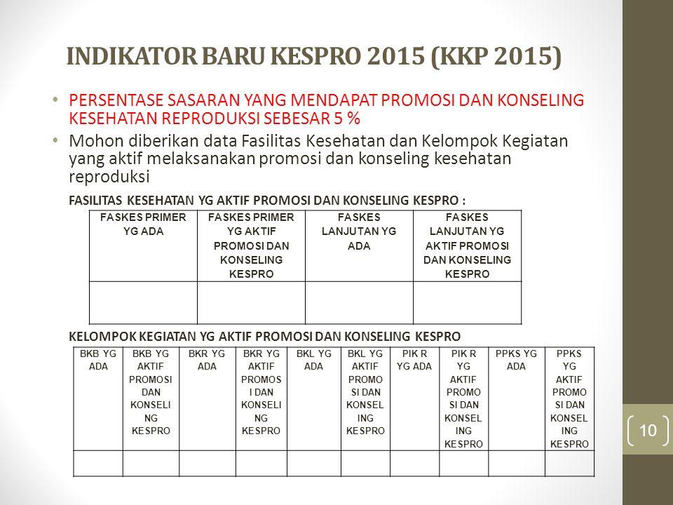 INDIKATOR BARU KESPRO 2015 (KKP 2015)