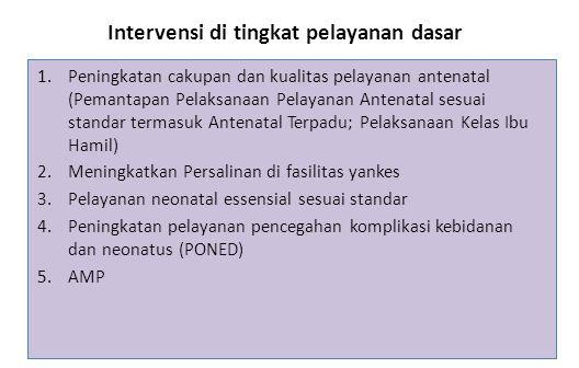 Intervensi di tingkat pelayanan dasar