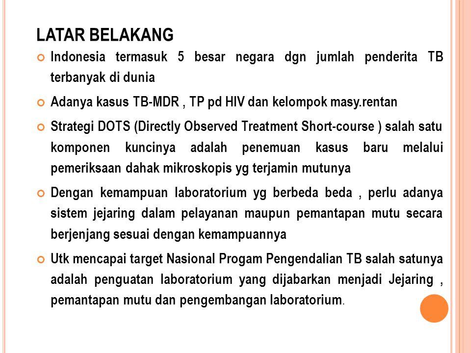 LATAR BELAKANG Indonesia termasuk 5 besar negara dgn jumlah penderita TB terbanyak di dunia.
