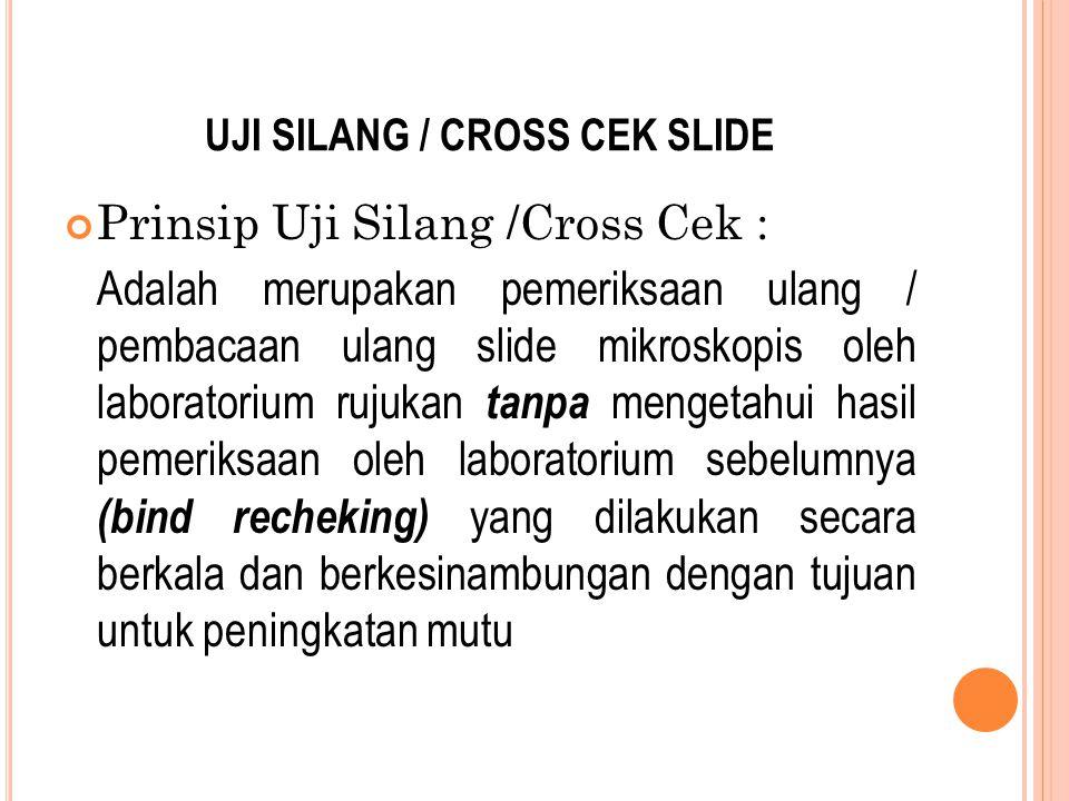 UJI SILANG / CROSS CEK SLIDE