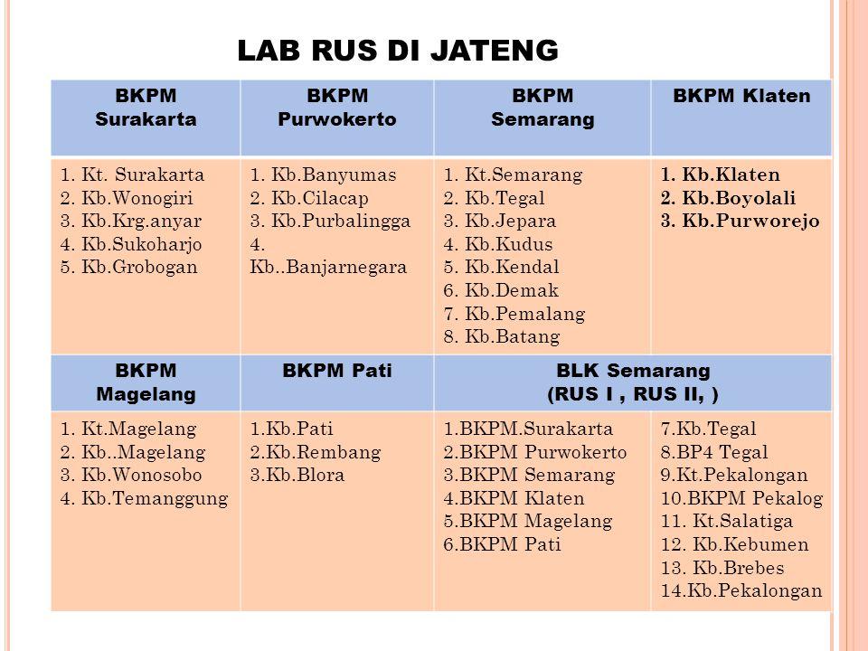 LAB RUS DI JATENG BKPM Surakarta BKPM Purwokerto Semarang BKPM Klaten