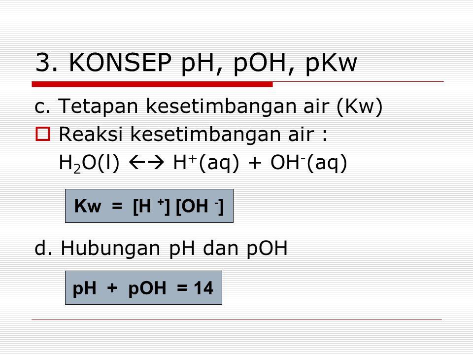 3. KONSEP pH, pOH, pKw c. Tetapan kesetimbangan air (Kw)