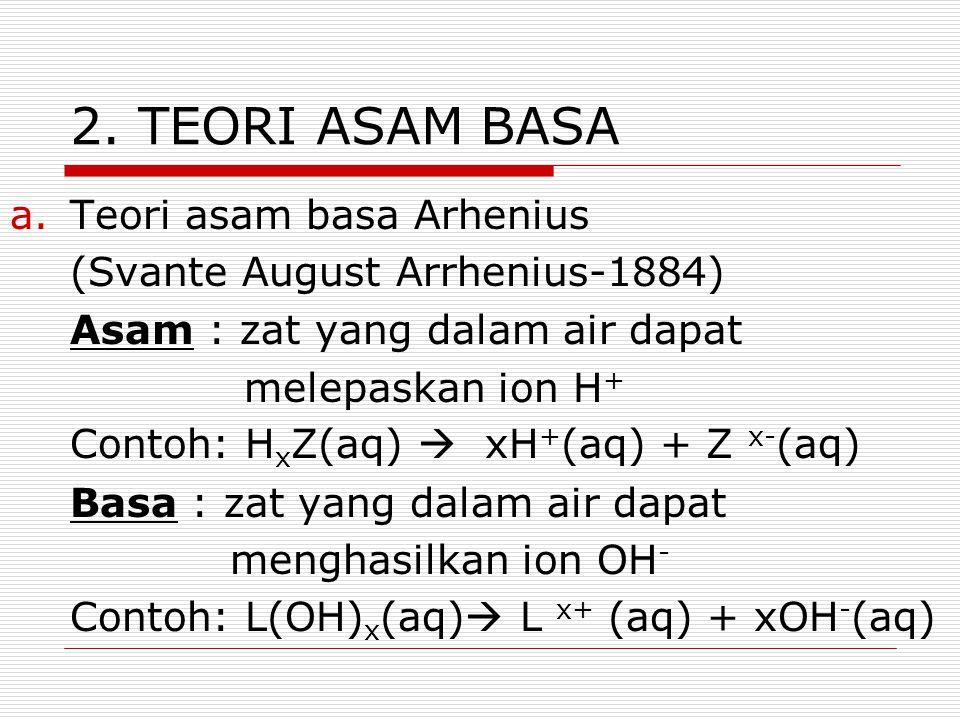 2. TEORI ASAM BASA Teori asam basa Arhenius
