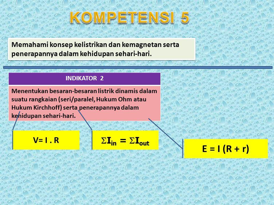 KOMPETENSI 5 E = I (R + r) V= I . R Iin = Iout