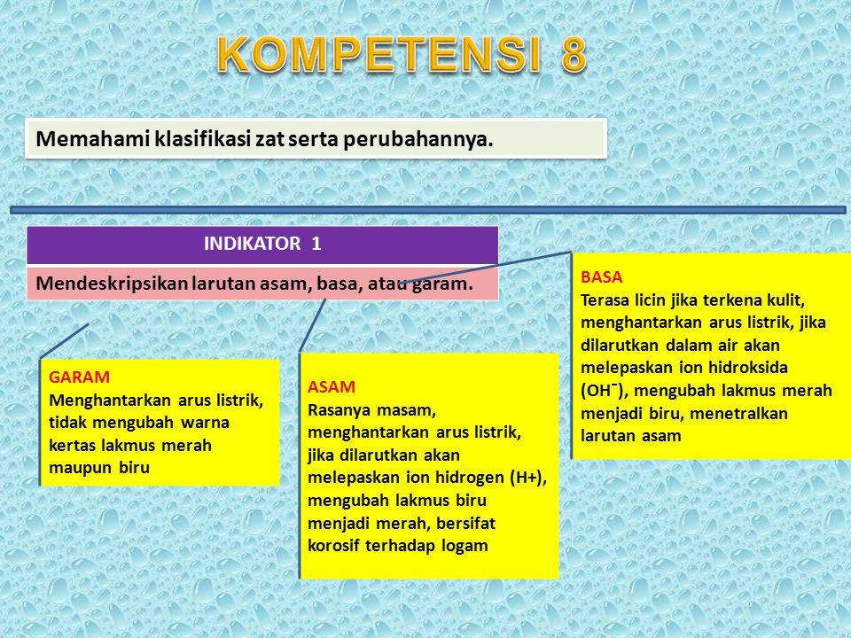 KOMPETENSI 8 Memahami klasifikasi zat serta perubahannya. INDIKATOR 1