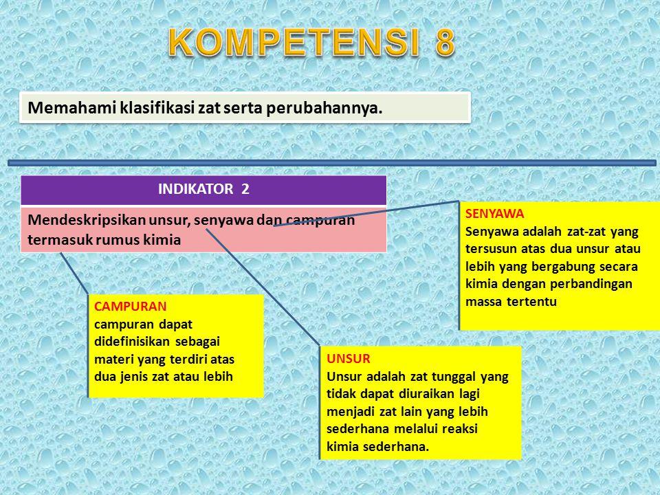 KOMPETENSI 8 Memahami klasifikasi zat serta perubahannya. INDIKATOR 2