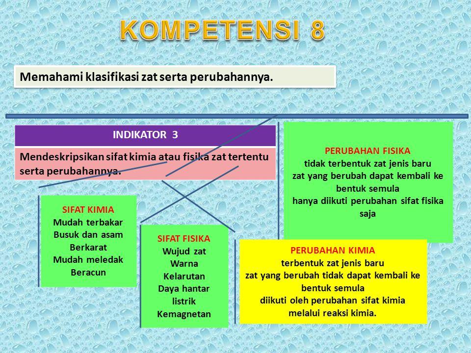KOMPETENSI 8 Memahami klasifikasi zat serta perubahannya. INDIKATOR 3