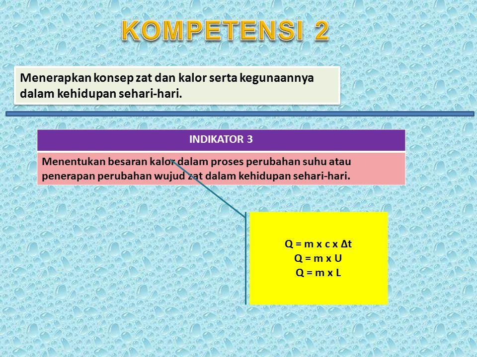 KOMPETENSI 2 Menerapkan konsep zat dan kalor serta kegunaannya dalam kehidupan sehari-hari. INDIKATOR 3.