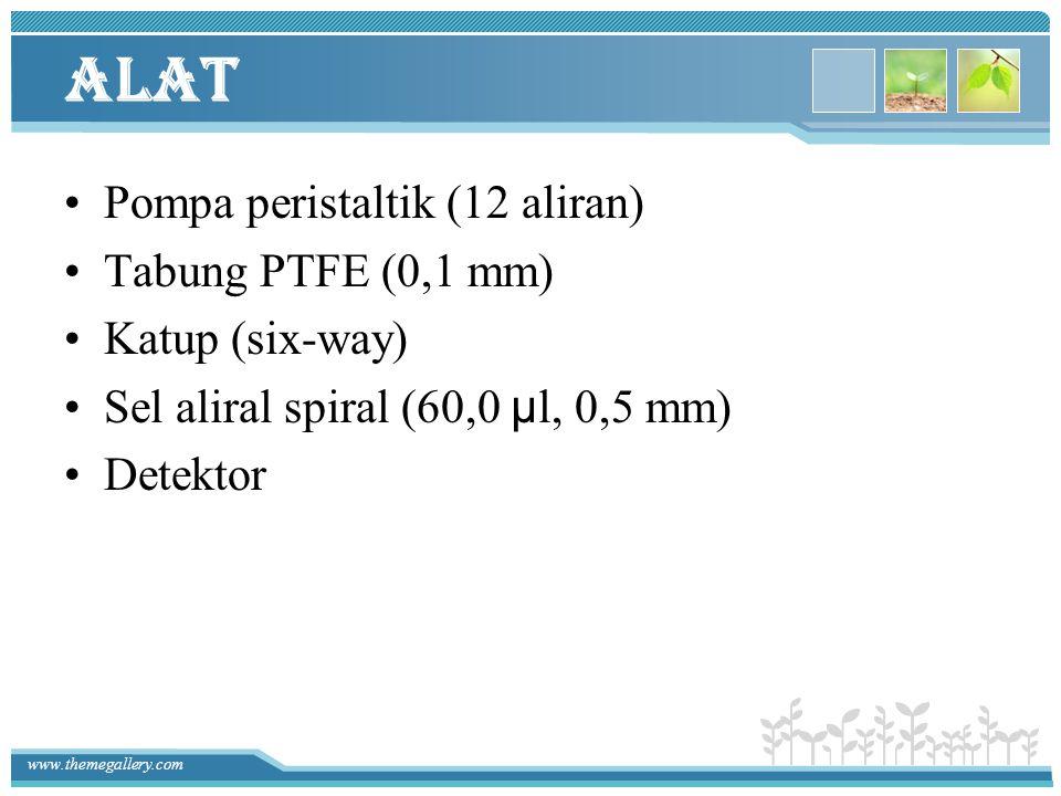 Alat Pompa peristaltik (12 aliran) Tabung PTFE (0,1 mm)