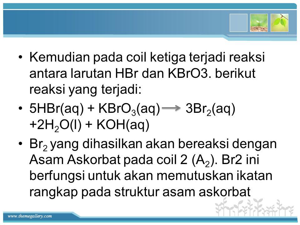 Kemudian pada coil ketiga terjadi reaksi antara larutan HBr dan KBrO3