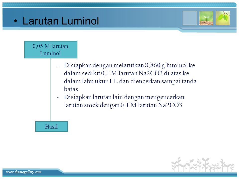 Larutan Luminol 0,05 M larutan Luminol.