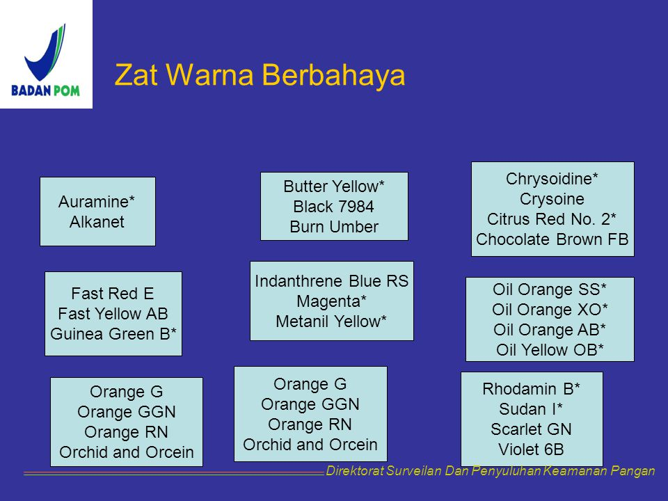 Zat Warna Berbahaya Chrysoidine* Crysoine Citrus Red No. 2*