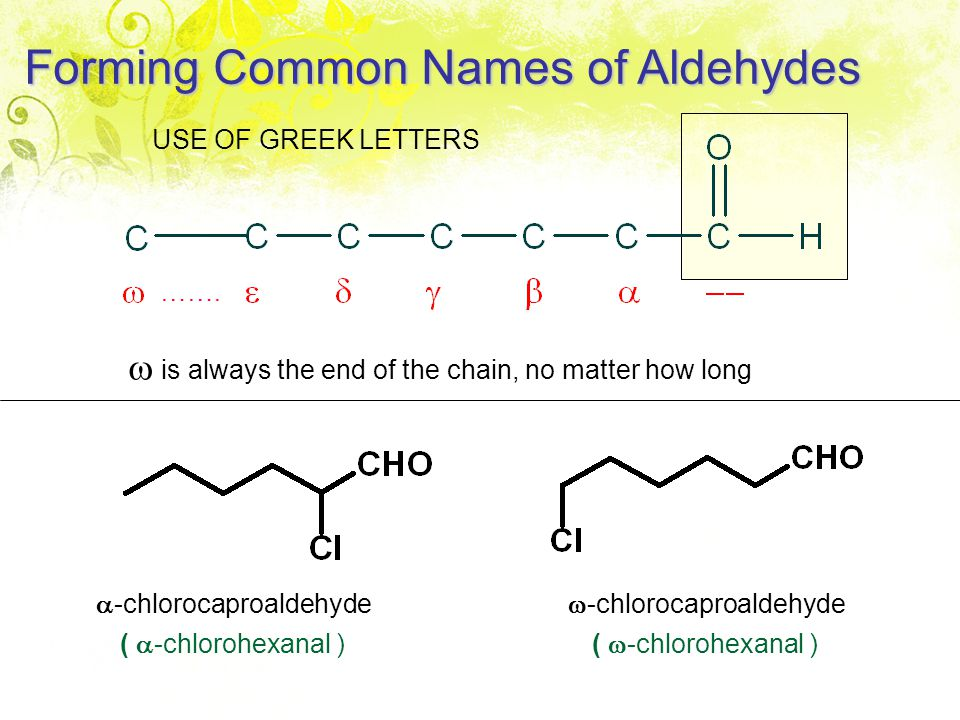 Forming Common Names of Aldehydes