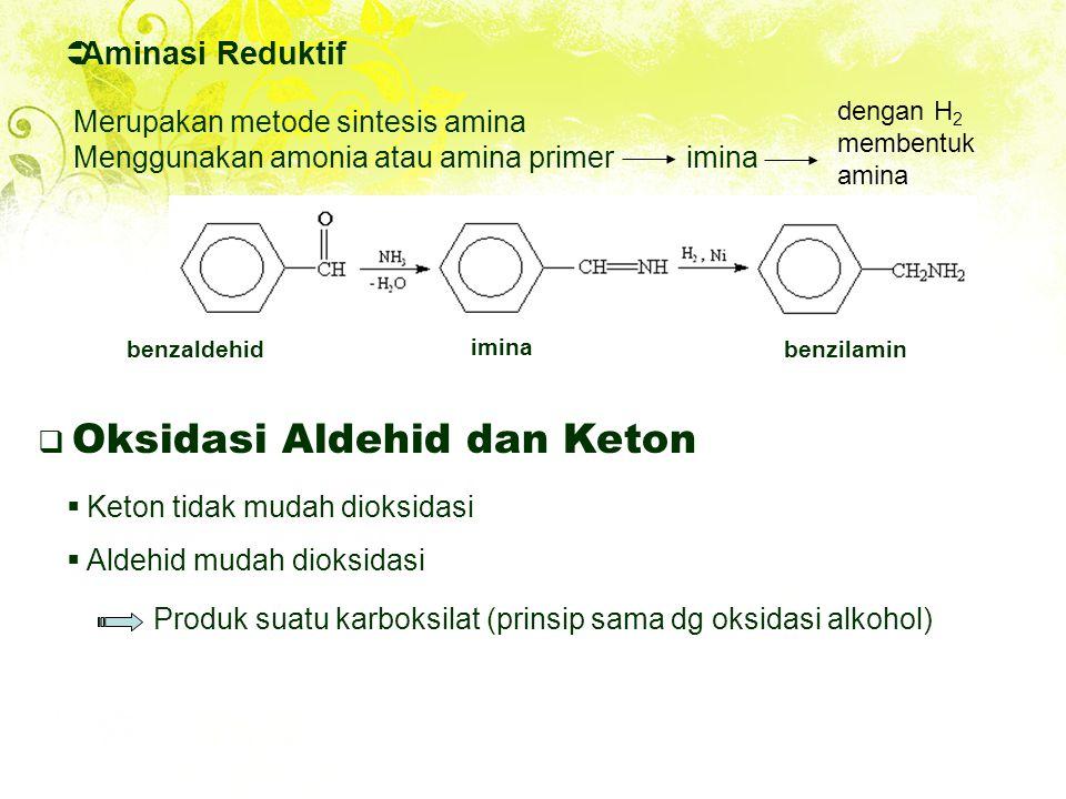 Aminasi Reduktif Merupakan metode sintesis amina