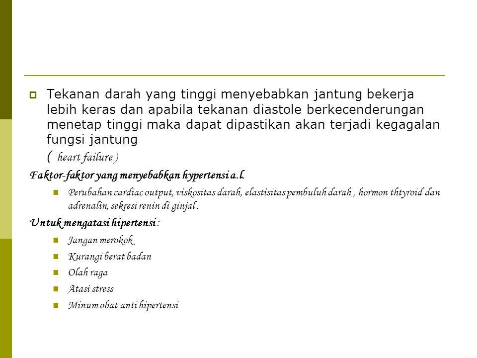 Faktor-faktor yang menyebabkan hypertensi a.l.