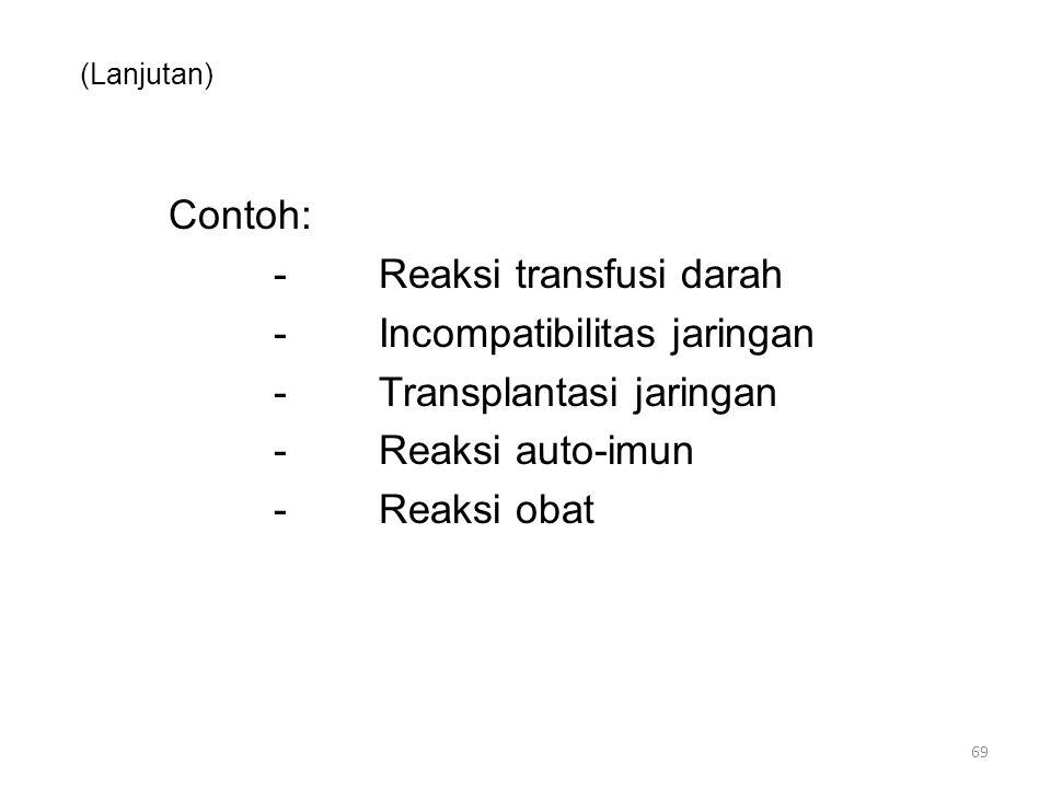 (Lanjutan) Contoh: - Reaksi transfusi darah - Incompatibilitas jaringan - Transplantasi jaringan - Reaksi auto-imun - Reaksi obat