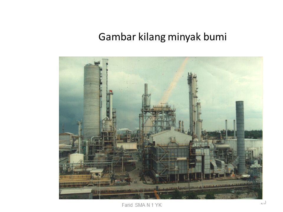 Gambar kilang minyak bumi