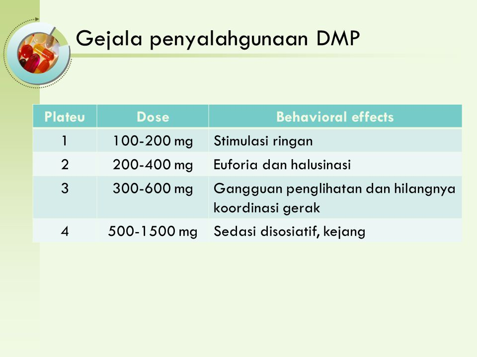 Gejala penyalahgunaan DMP