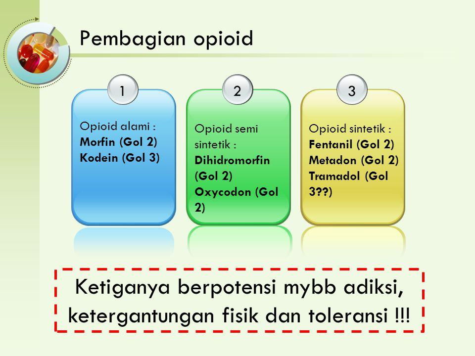 Pembagian opioid 1. Opioid alami : Morfin (Gol 2) Kodein (Gol 3) 2. Opioid semi sintetik : Dihidromorfin (Gol 2)