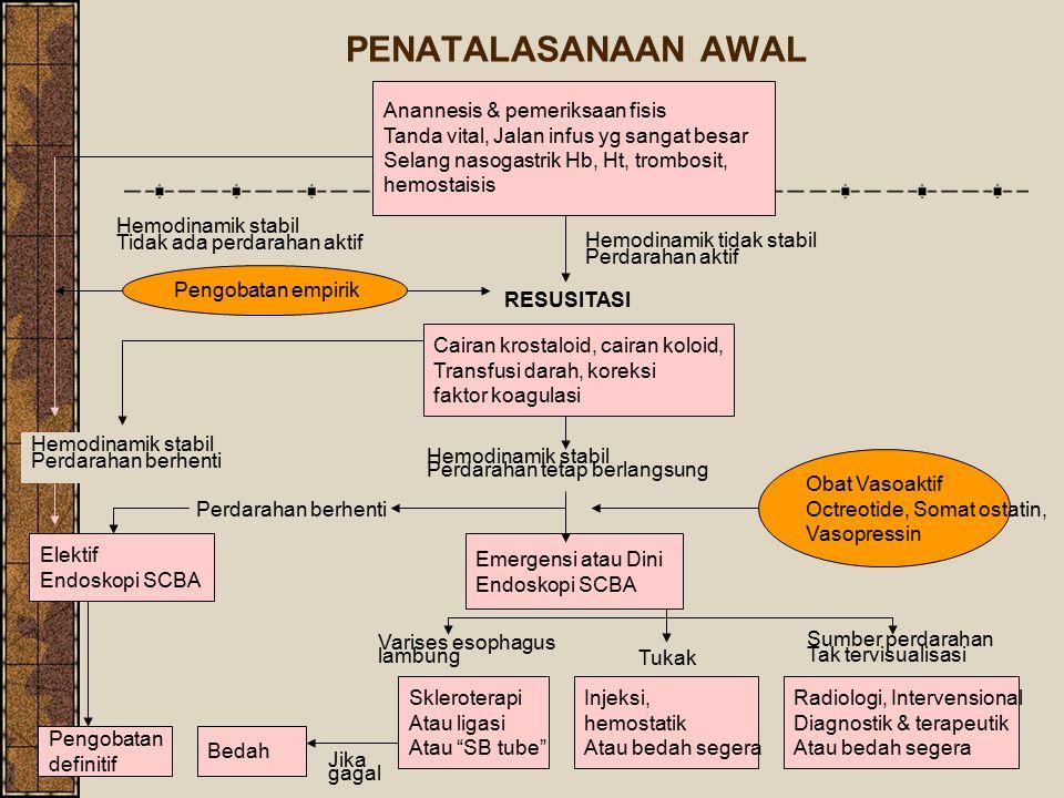 PENATALASANAAN AWAL Anannesis & pemeriksaan fisis