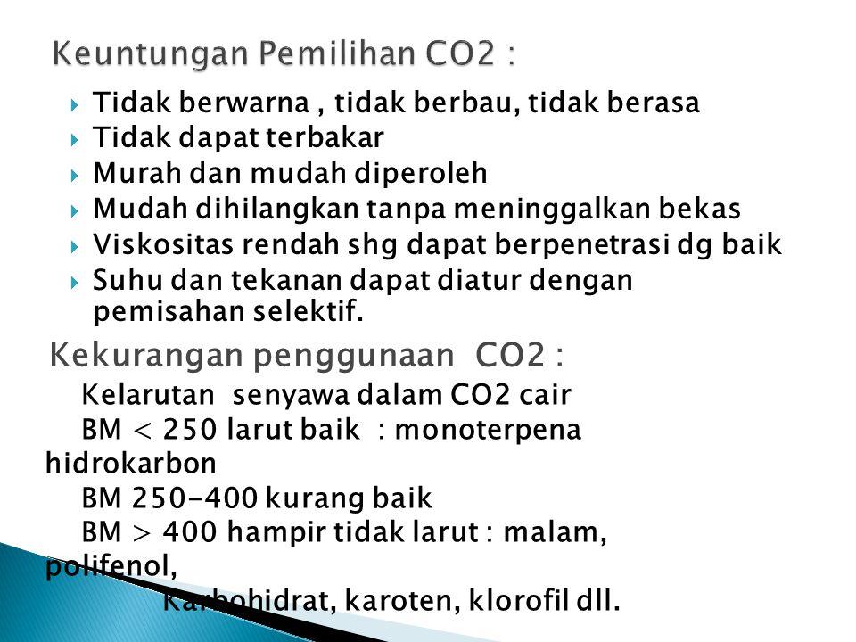 Keuntungan Pemilihan CO2 :