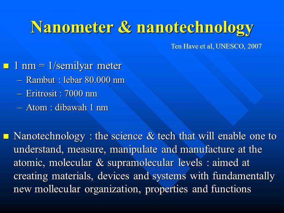 Nanometer & nanotechnology