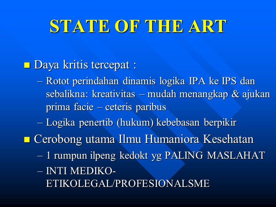 STATE OF THE ART Daya kritis tercepat :