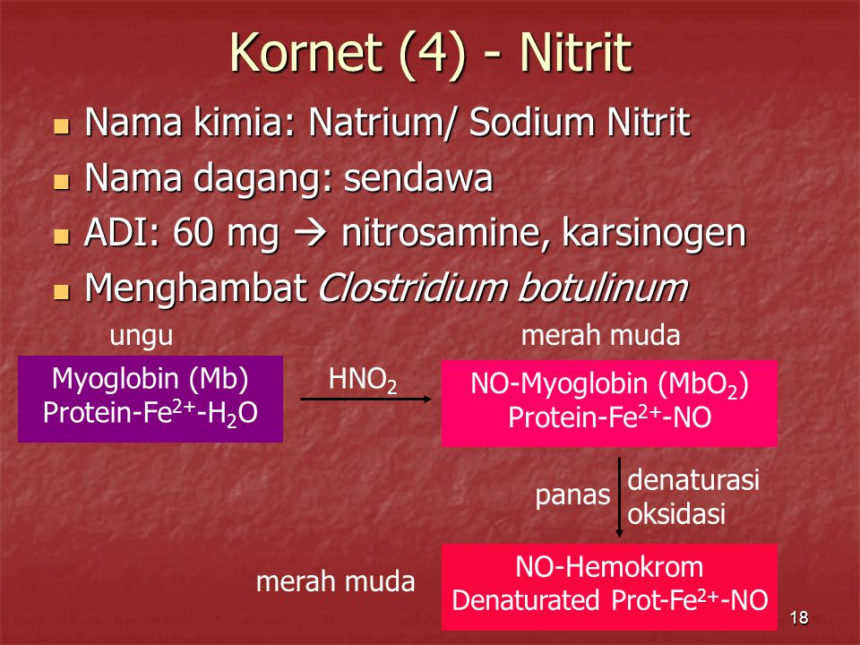 Denaturated Prot-Fe2+-NO