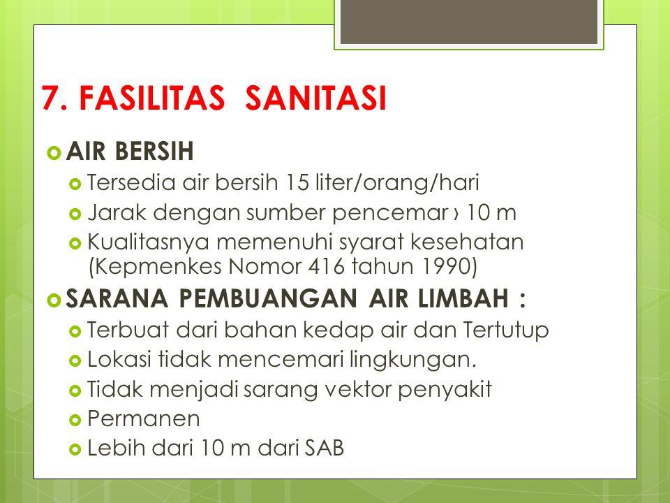 7. FASILITAS SANITASI AIR BERSIH SARANA PEMBUANGAN AIR LIMBAH :