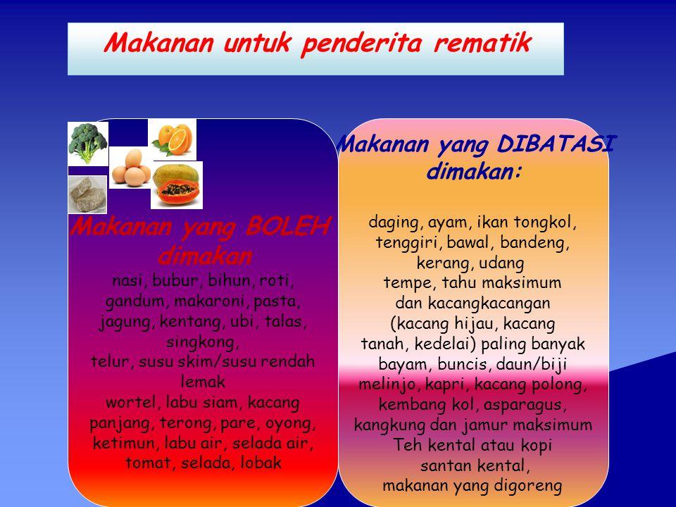 Makanan untuk penderita rematik