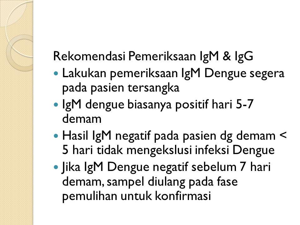 Rekomendasi Pemeriksaan IgM & IgG