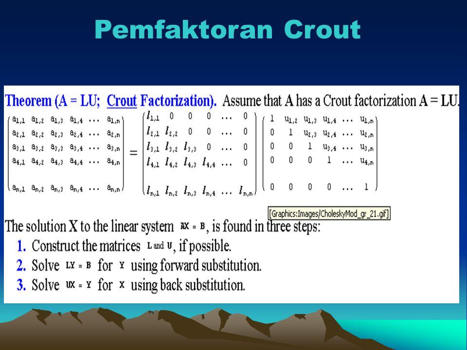 Pemfaktoran Crout