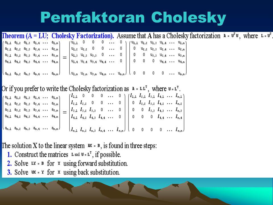 Pemfaktoran Cholesky