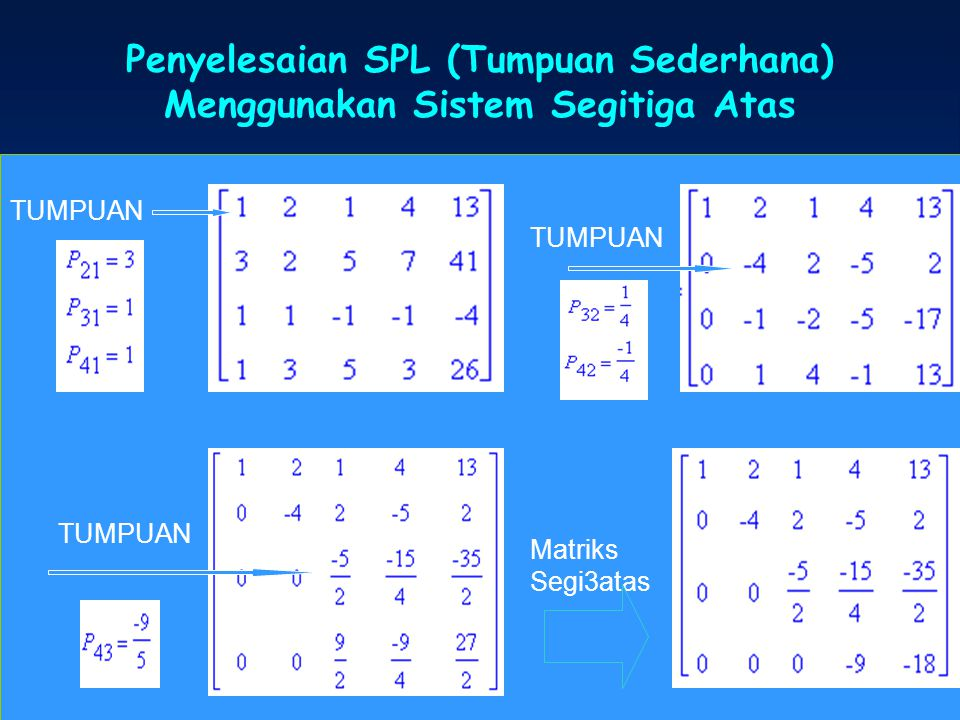 Penyelesaian SPL (Tumpuan Sederhana) Menggunakan Sistem Segitiga Atas