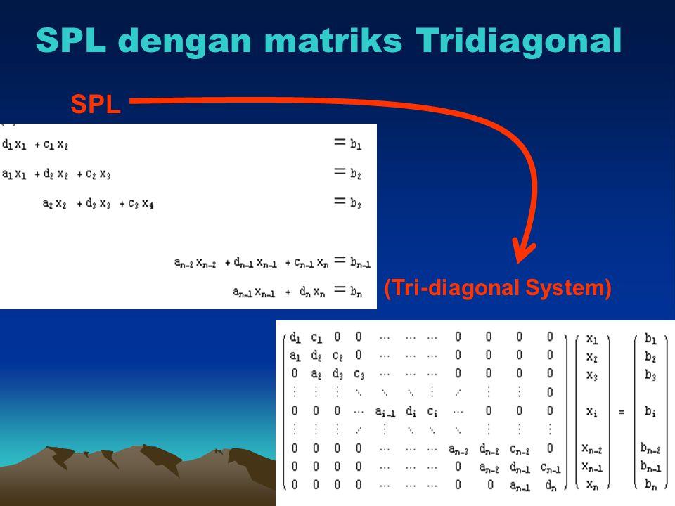 SPL dengan matriks Tridiagonal (Tri-diagonal System)