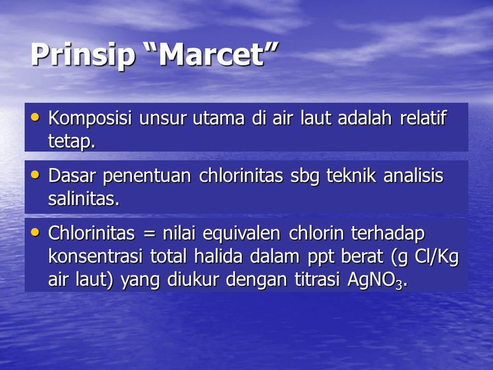 Prinsip Marcet Komposisi unsur utama di air laut adalah relatif tetap. Dasar penentuan chlorinitas sbg teknik analisis salinitas.