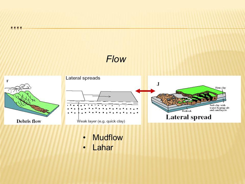 .... Flow Mudflow Lahar
