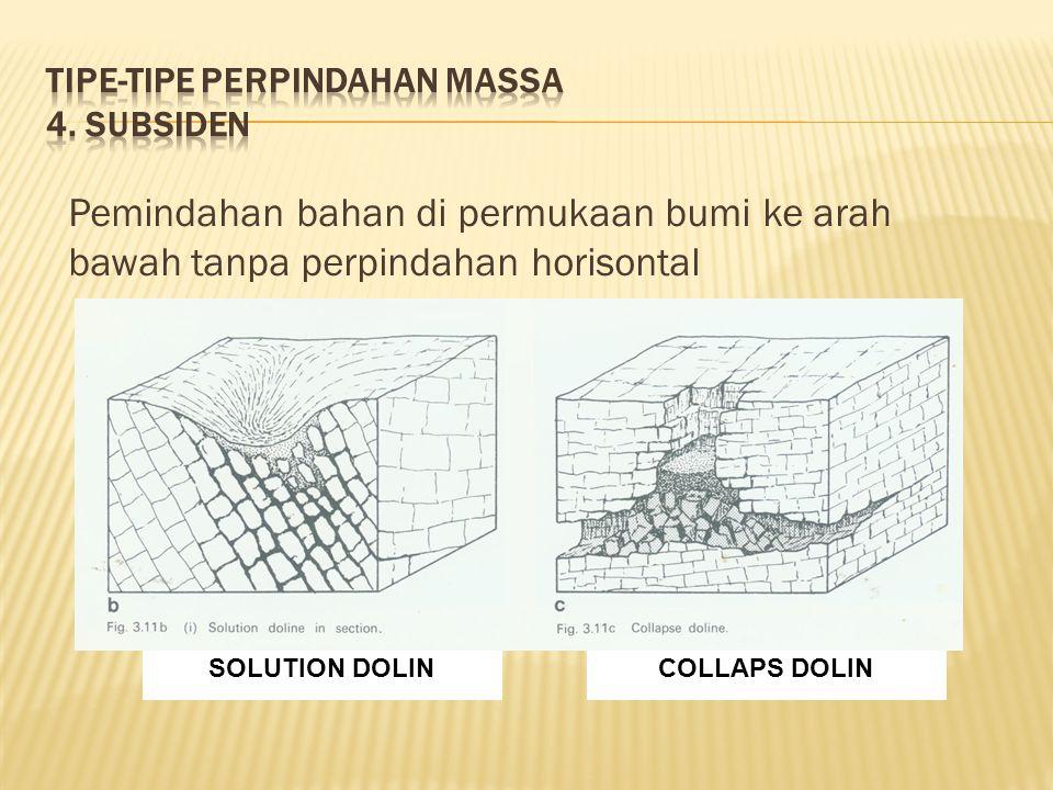 Tipe-tipe Perpindahan Massa 4. Subsiden