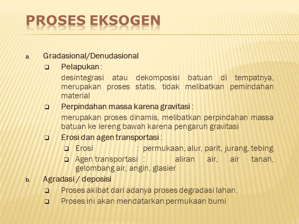 PROSES EKSOGEN Gradasional/Denudasional Pelapukan :