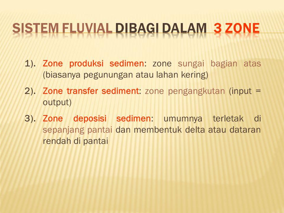Sistem Fluvial dibagi dalam 3 zone