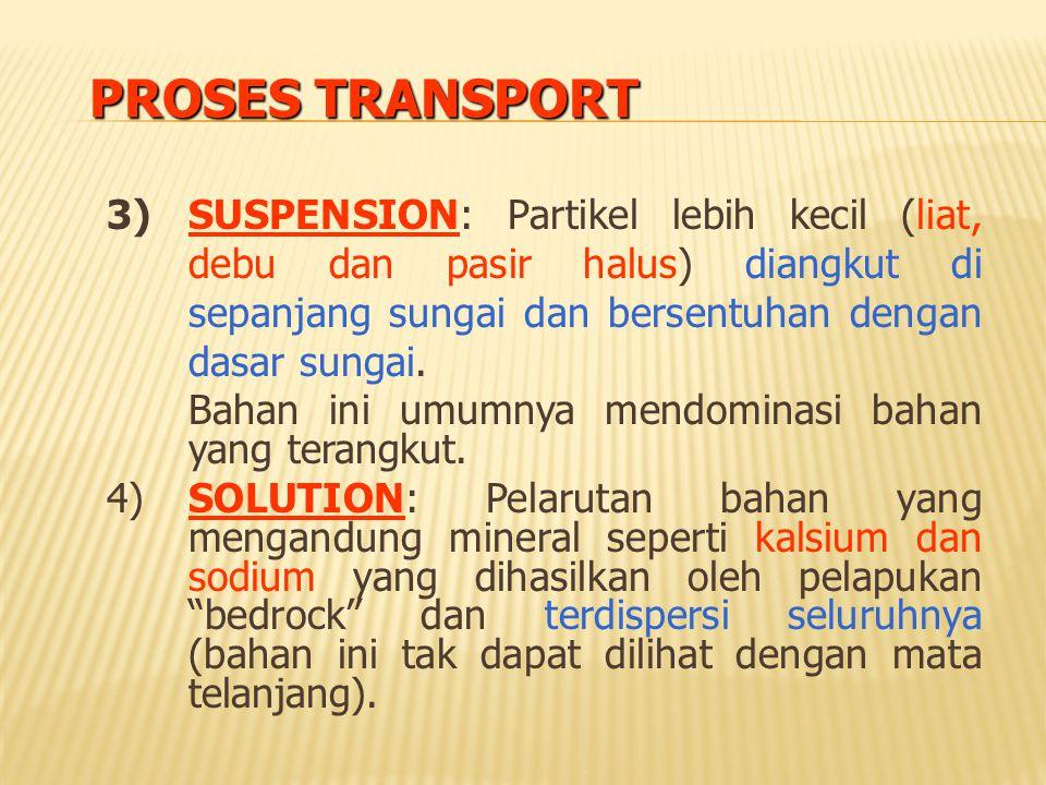 PROSES TRANSPORT