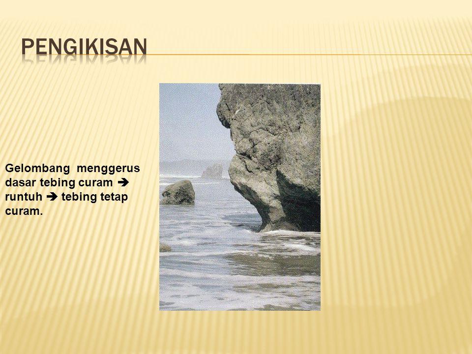 Pengikisan Gelombang menggerus dasar tebing curam  runtuh  tebing tetap curam.