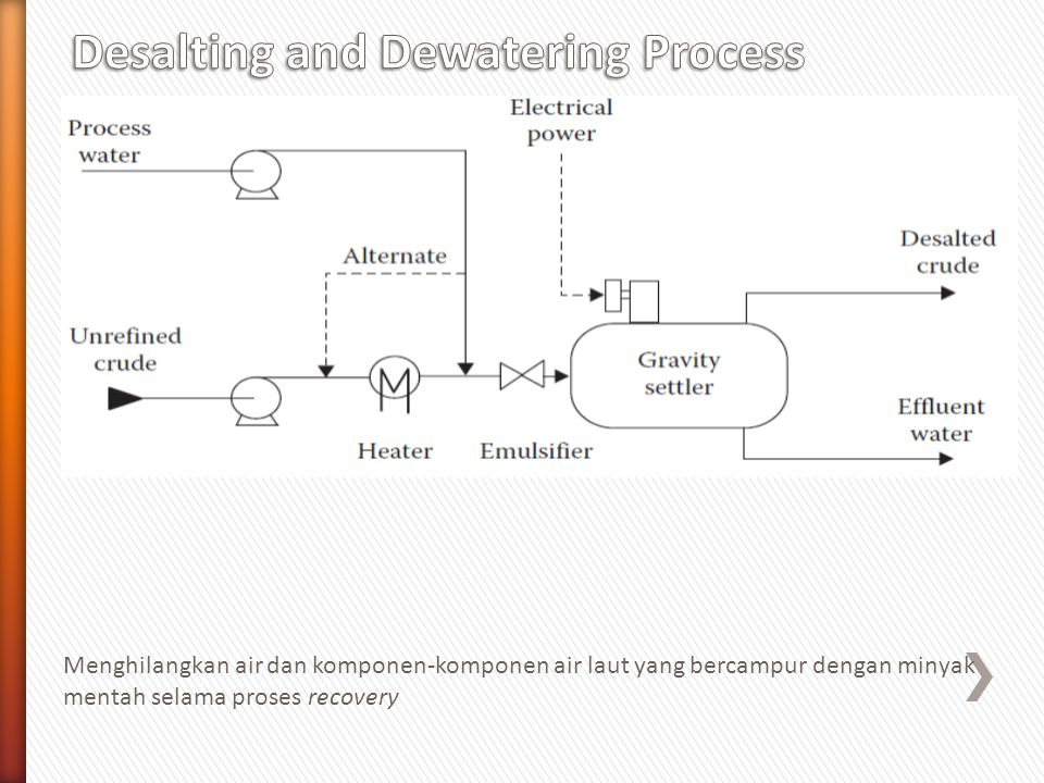 Desalting and Dewatering Process