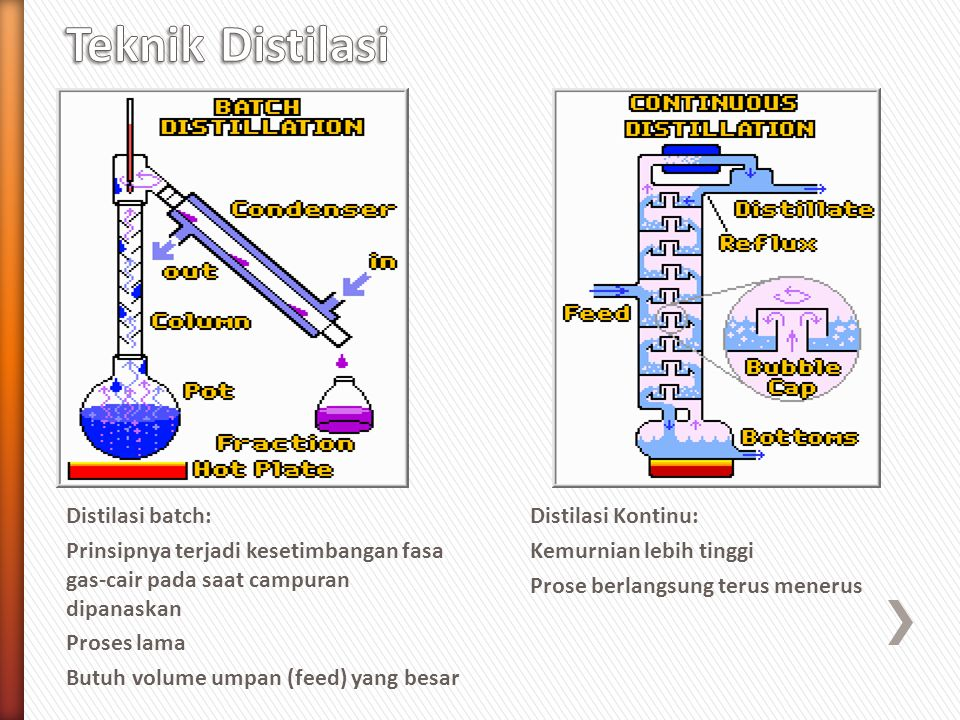 Teknik Distilasi Distilasi batch: